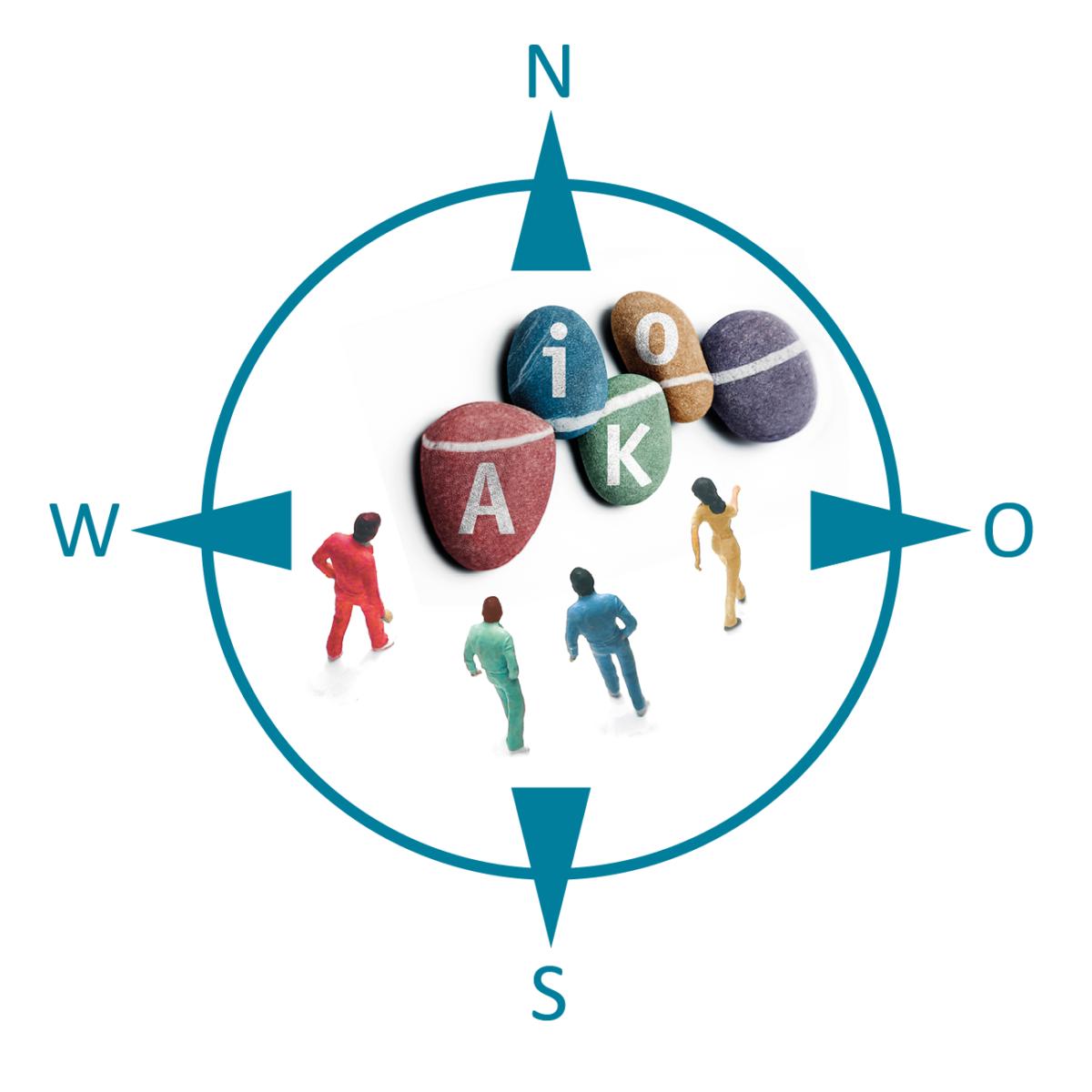 AiKomPass Logo